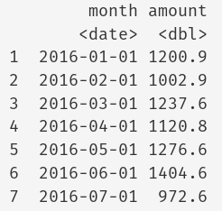group data by month in r